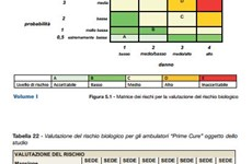 Screenshot RISCHIO BIOLOGICO AMBULATORI INAIL