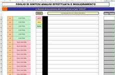 Screenshot HACCP - CHECK LIST PER iAUDITOR ED EXCEL