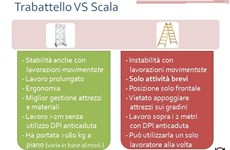 Screenshot SLIDE PER FORMATORI SU USO IN SICUREZZA TRABATTELLI