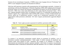 Screenshot MANUALE ISPRA MONITORAGGIO PESTICIDI NELLE ACQUE